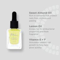 Mii_Nails_ActiveIngredients_Nourish+Nurture_600x600